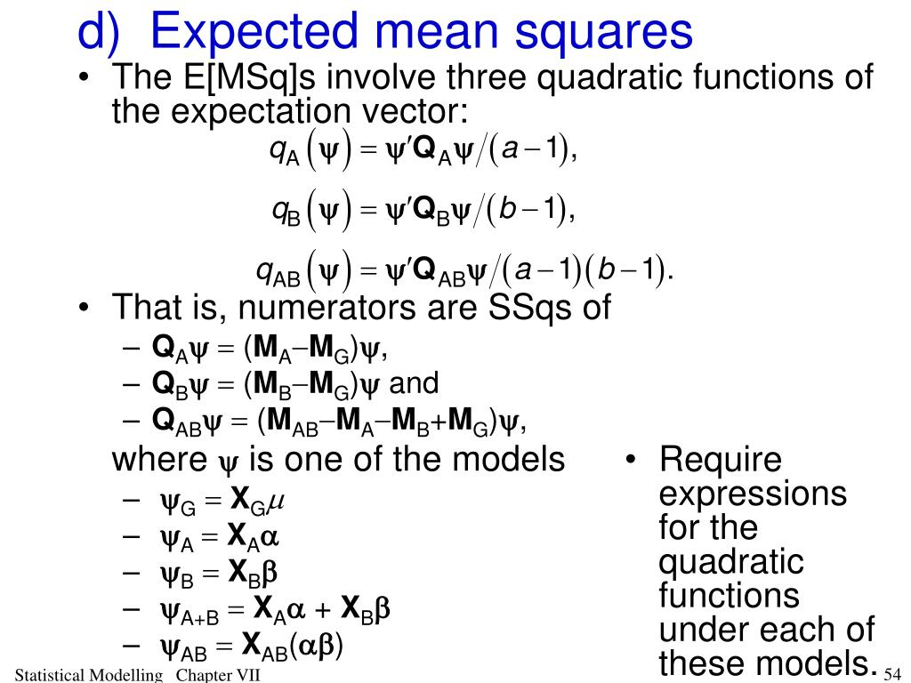d)Expected mean squares