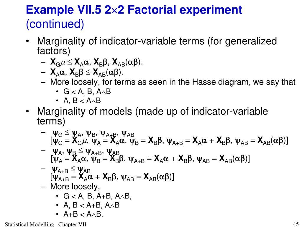 Example VII.5 2