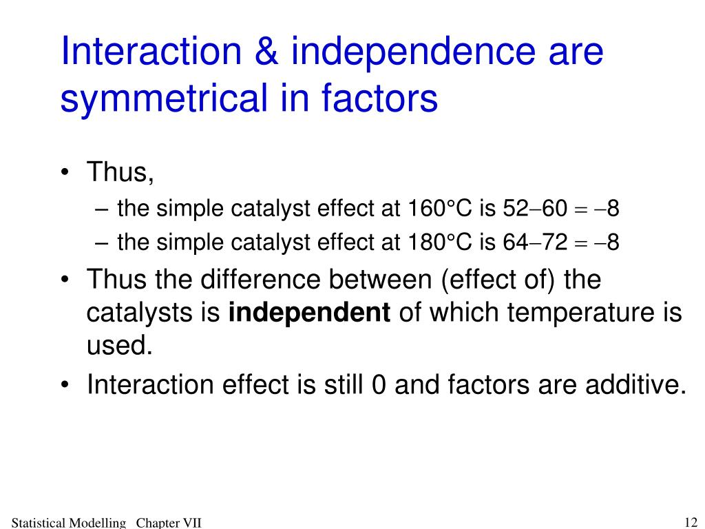 Interaction & independence are symmetrical in factors