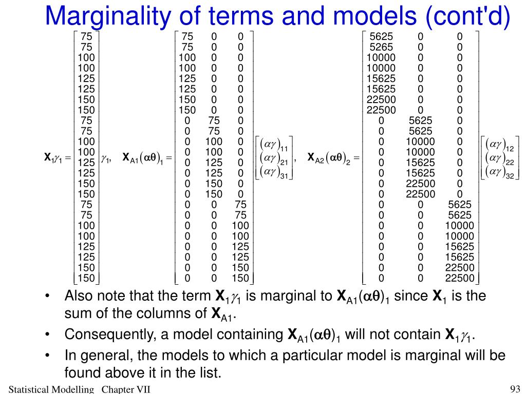 Marginality of terms and models (cont'd)