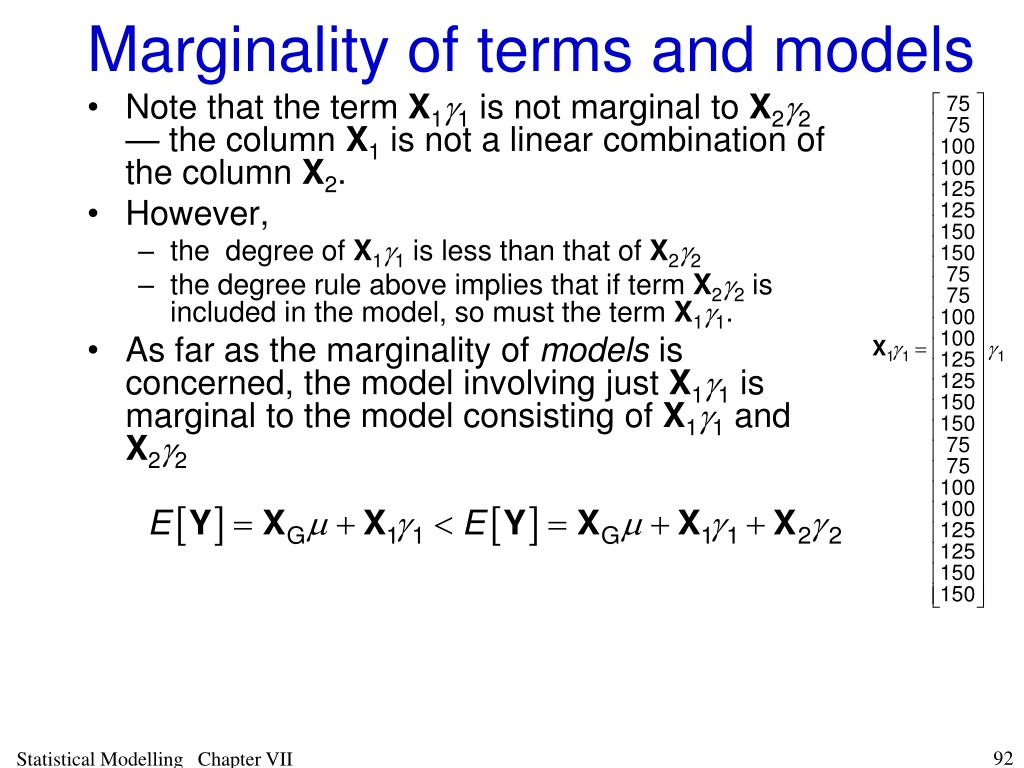 Marginality of terms and models