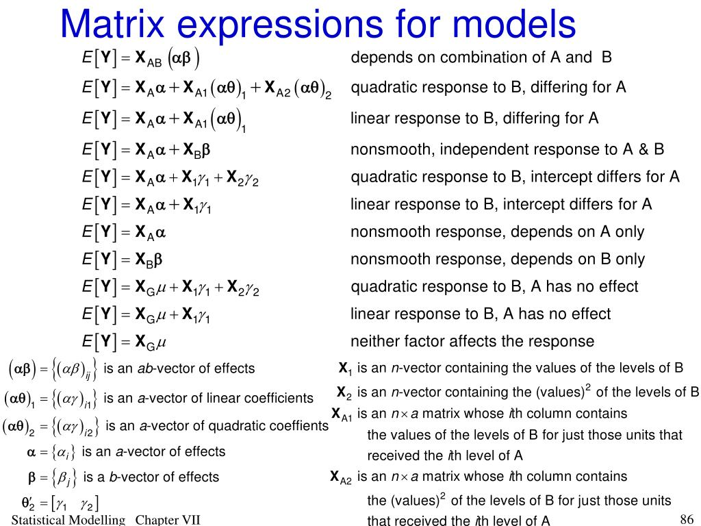 Matrix expressions for models