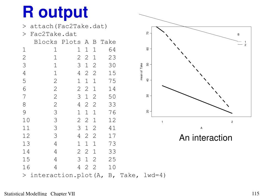 R output
