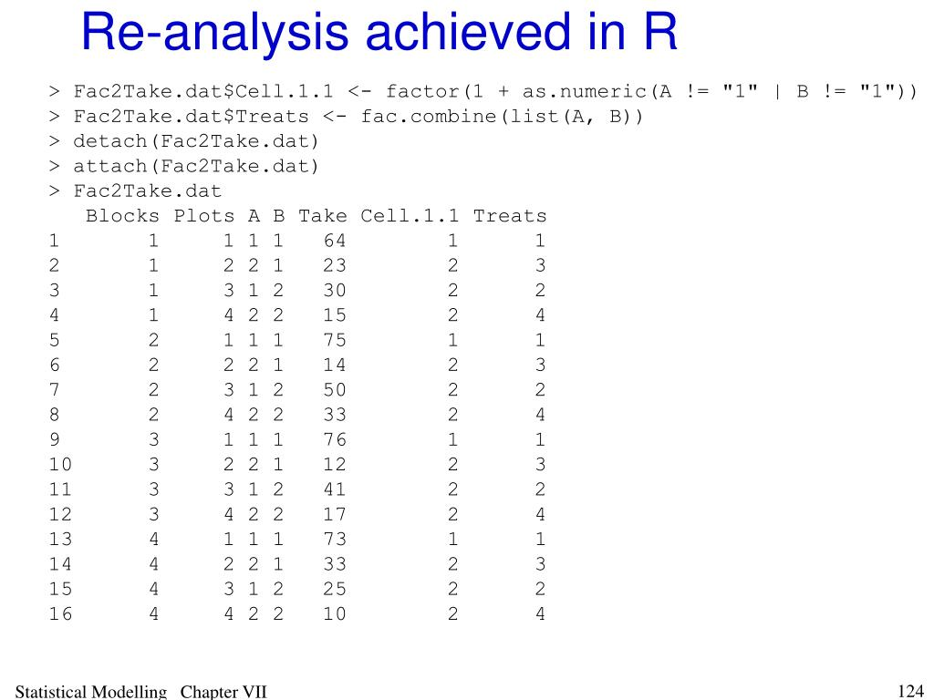Re-analysis achieved in R