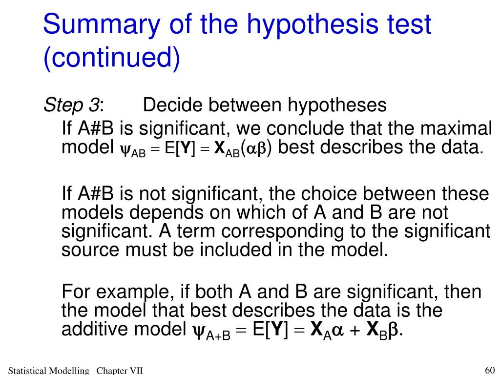 Summary of the hypothesis test (continued)
