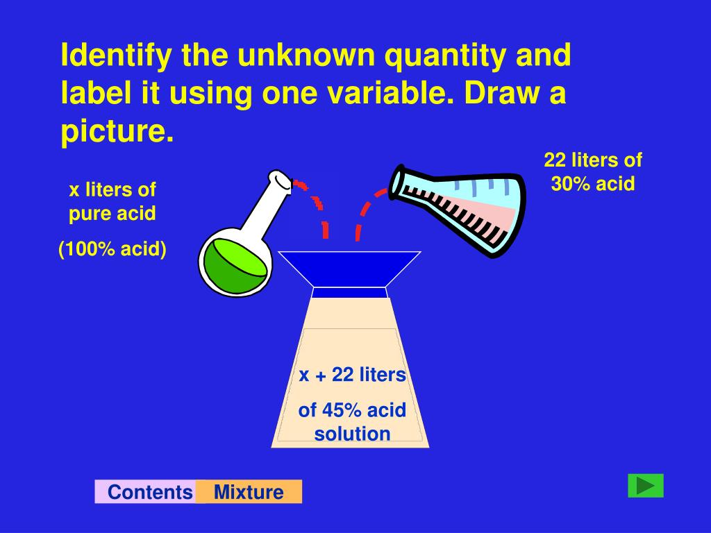 Identify the unknown quantity and label it using one variable. Draw a picture.