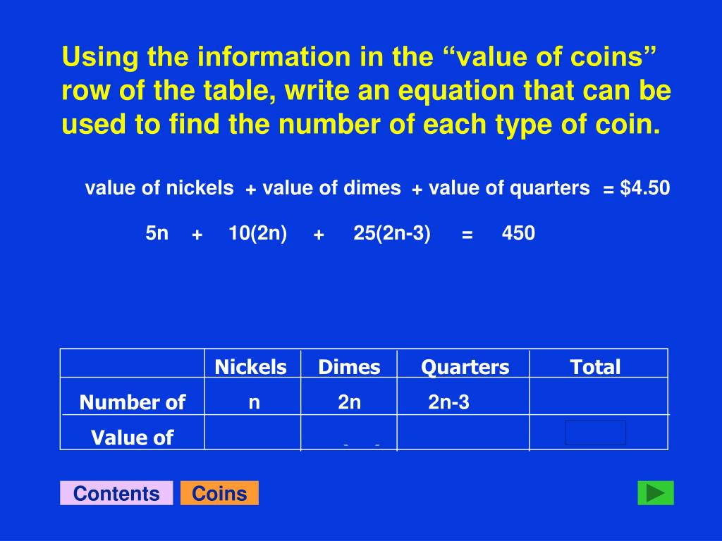 "Using the information in the ""value of coins"" row of the table, write an equation that can be used to find the number of each type of coin."