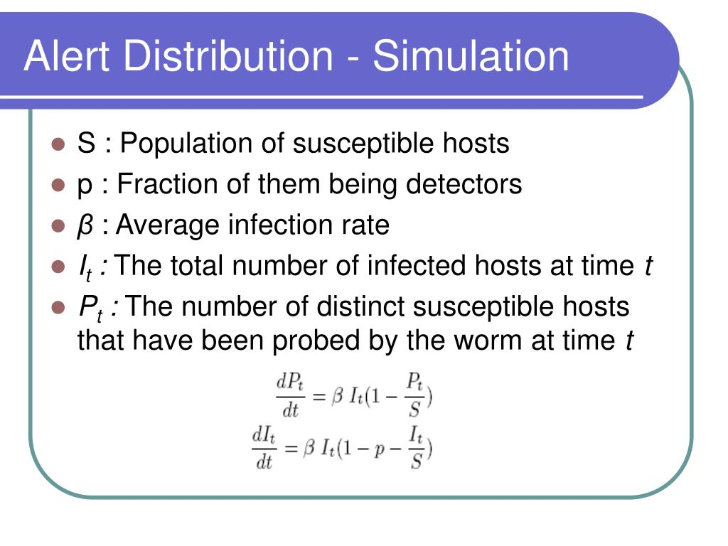 Alert Distribution - Simulation