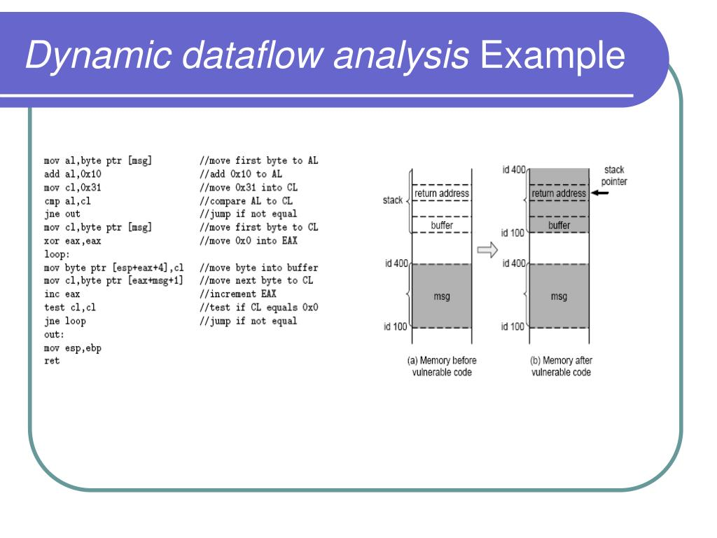 Dynamic dataflow analysis