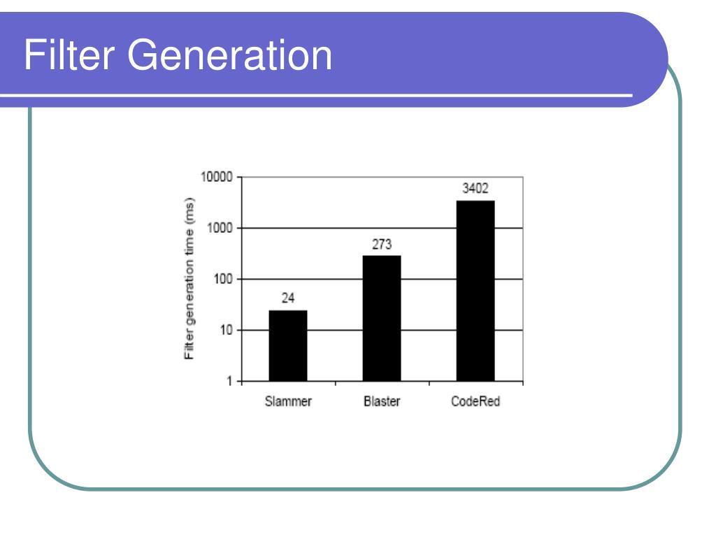 Filter Generation