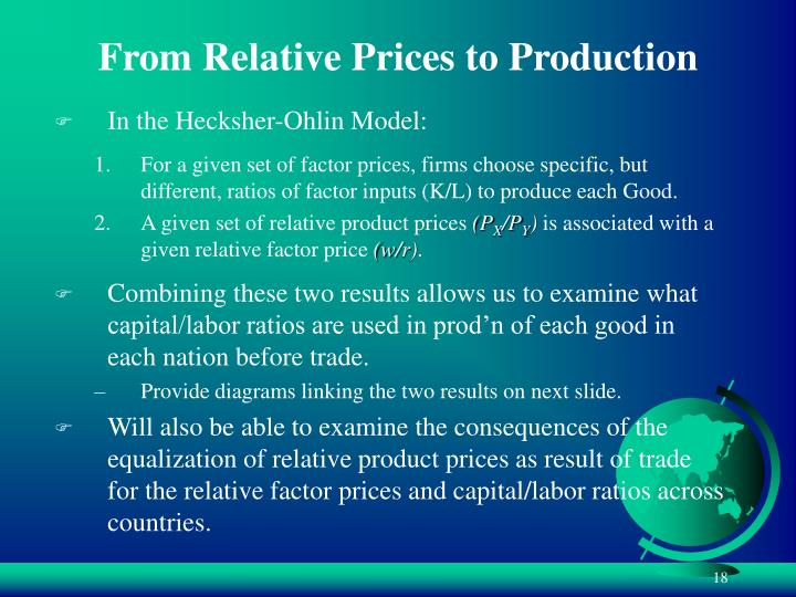 From Relative Prices to Production
