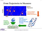 from trajectories to measures