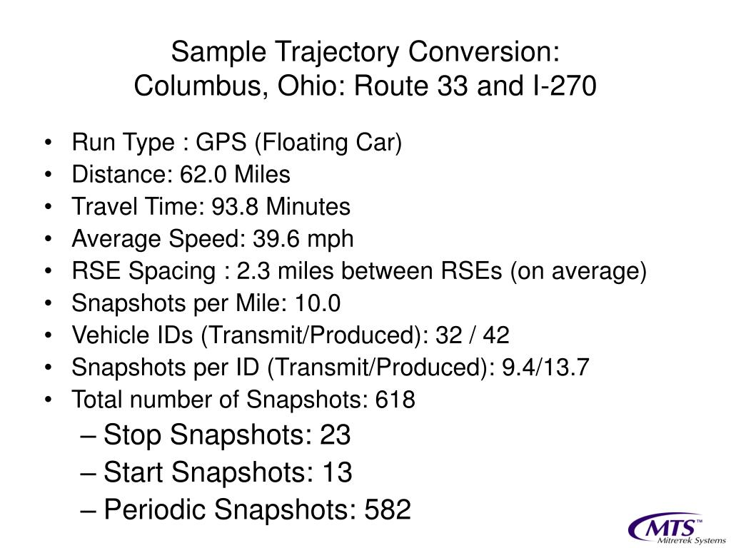 Sample Trajectory Conversion: