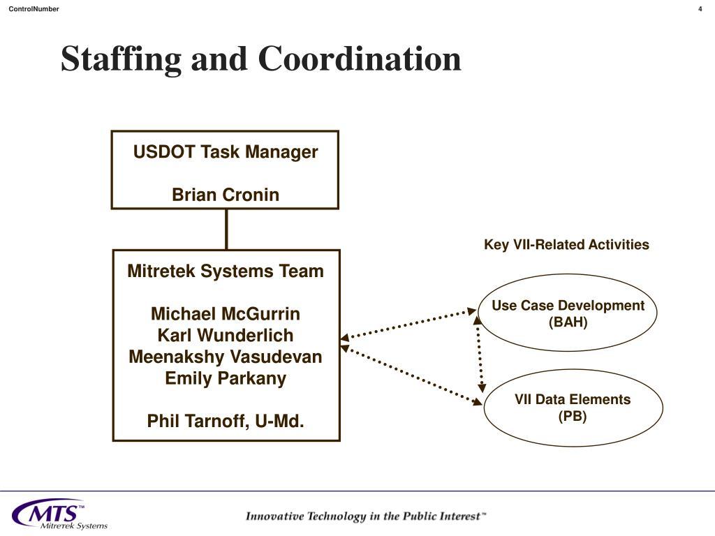 Mitretek Systems Team