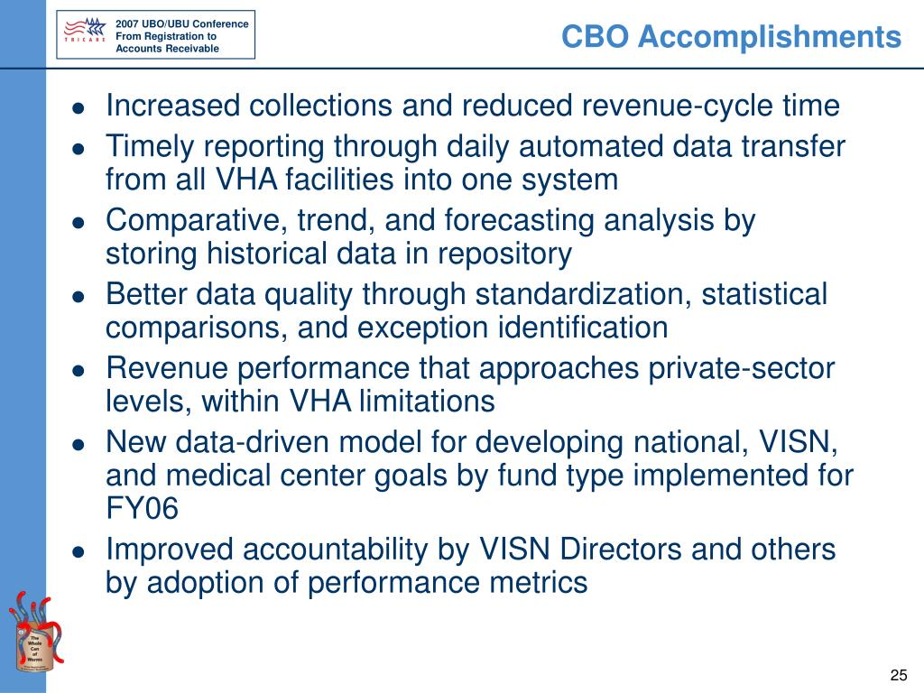 CBO Accomplishments