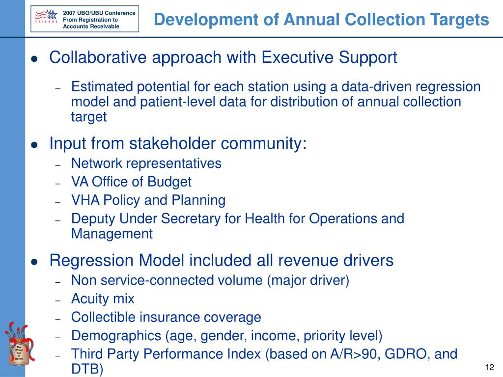 Development of Annual Collection Targets