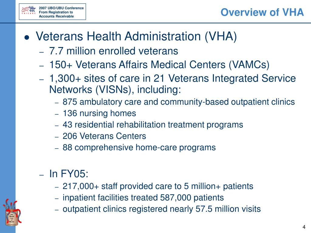 Overview of VHA