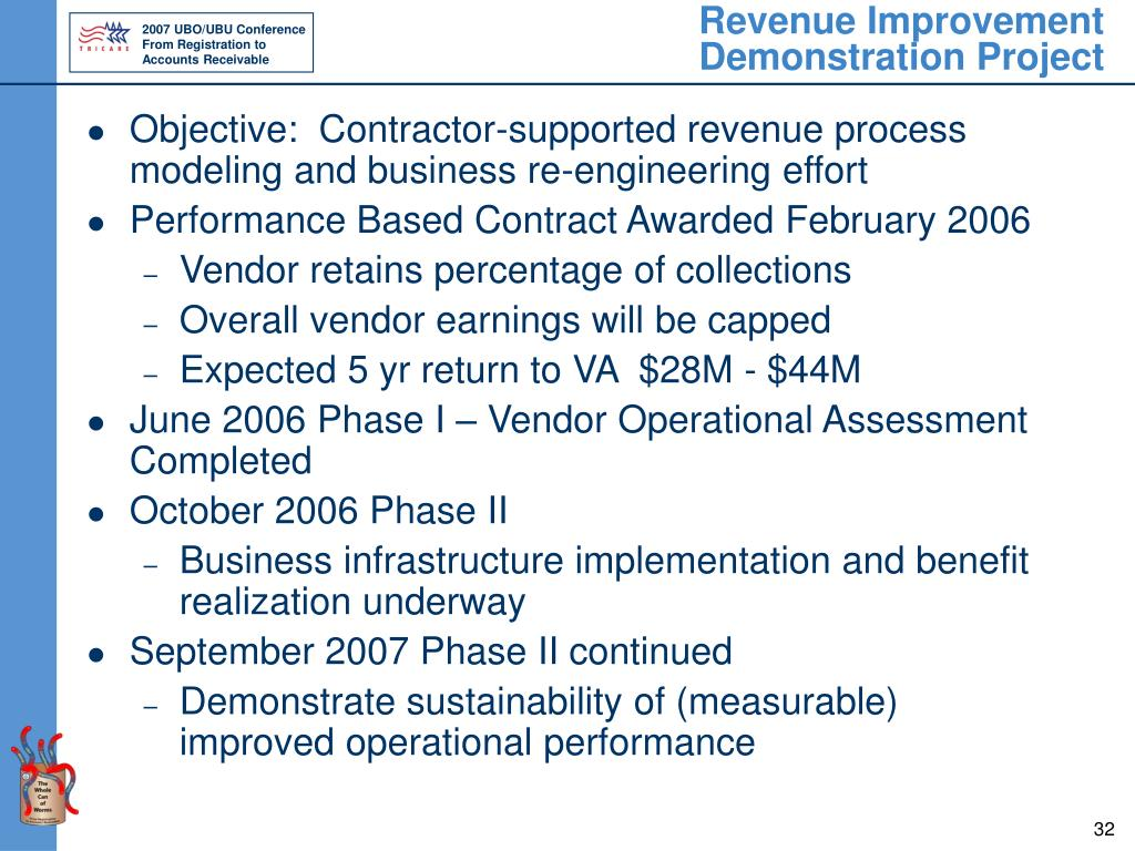 Revenue Improvement