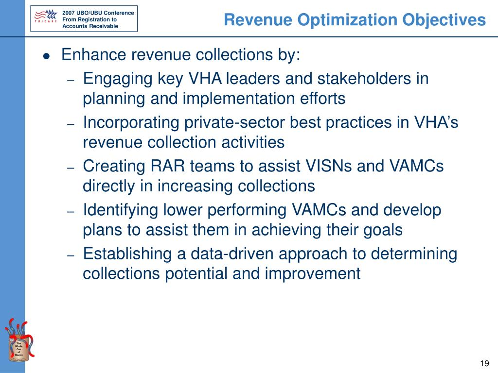 Revenue Optimization Objectives