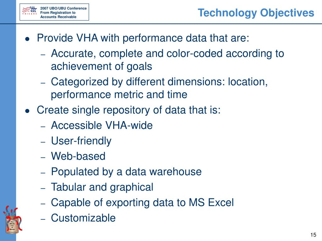 Technology Objectives