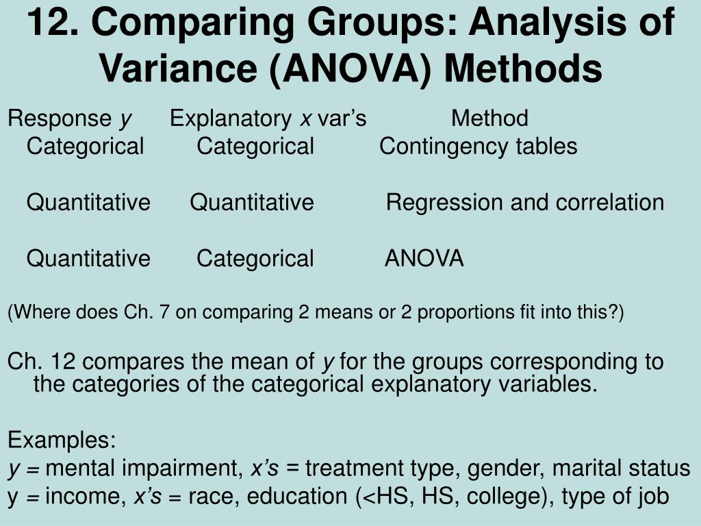 12. Comparing Groups: Analysis of Variance (ANOVA) Methods