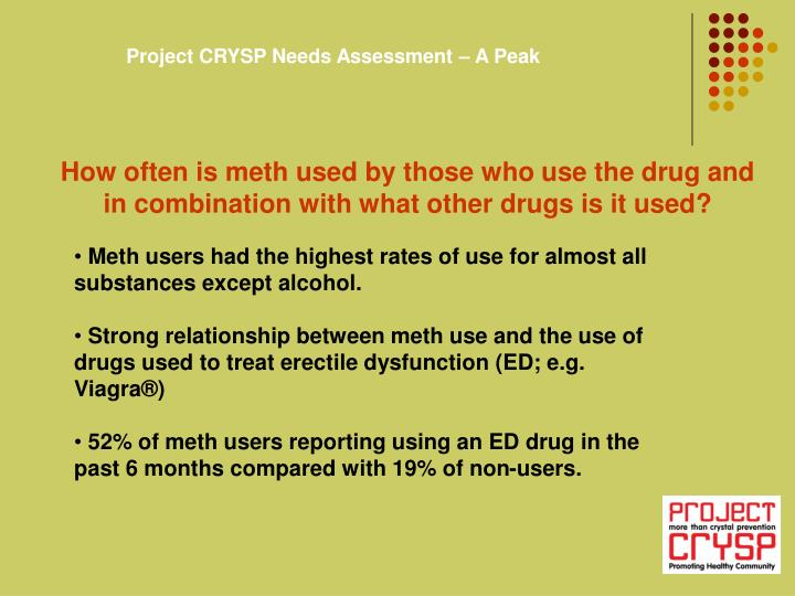 Project CRYSP Needs Assessment – A Peak