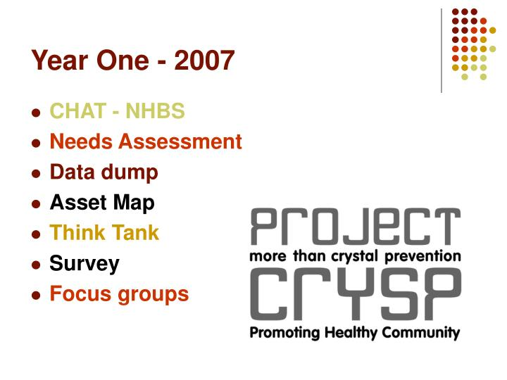 Year One - 2007