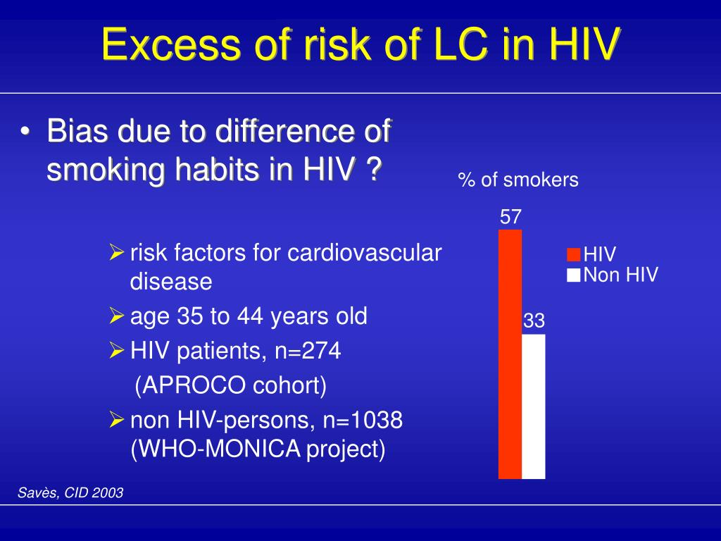 Excess of risk of LC in HIV
