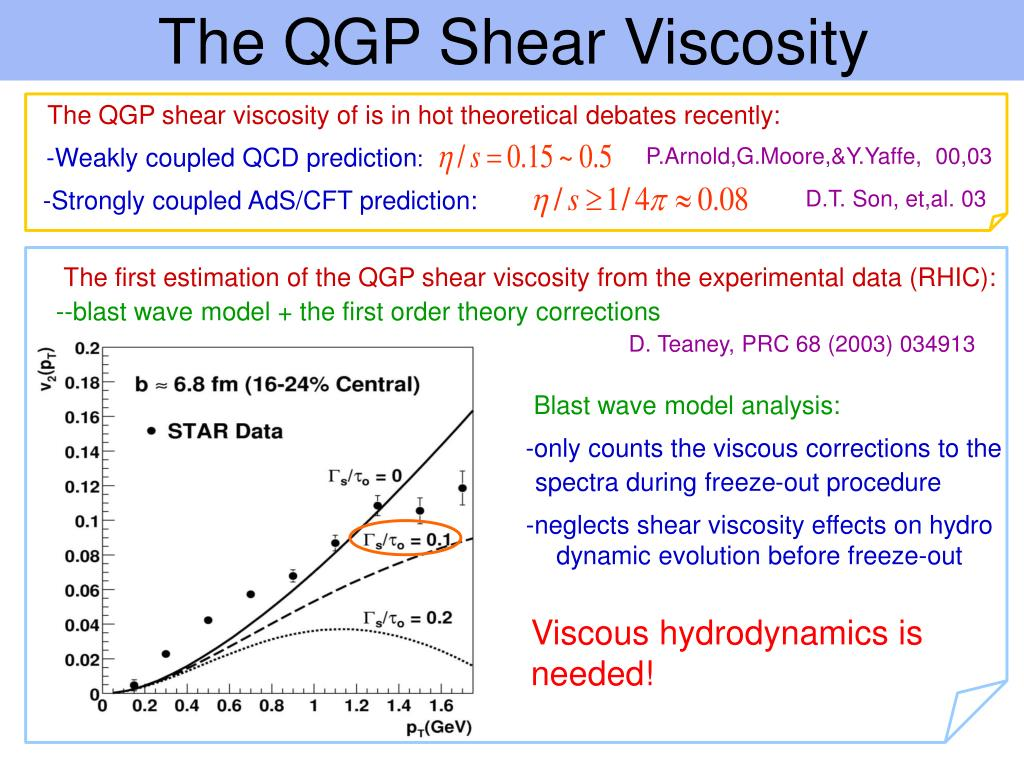 The QGP Shear Viscosity