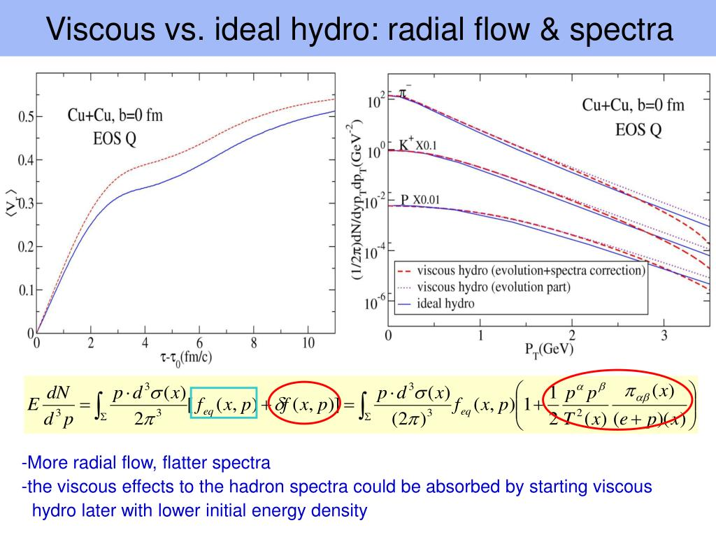 Viscous vs. ideal hydro: radial flow & spectra
