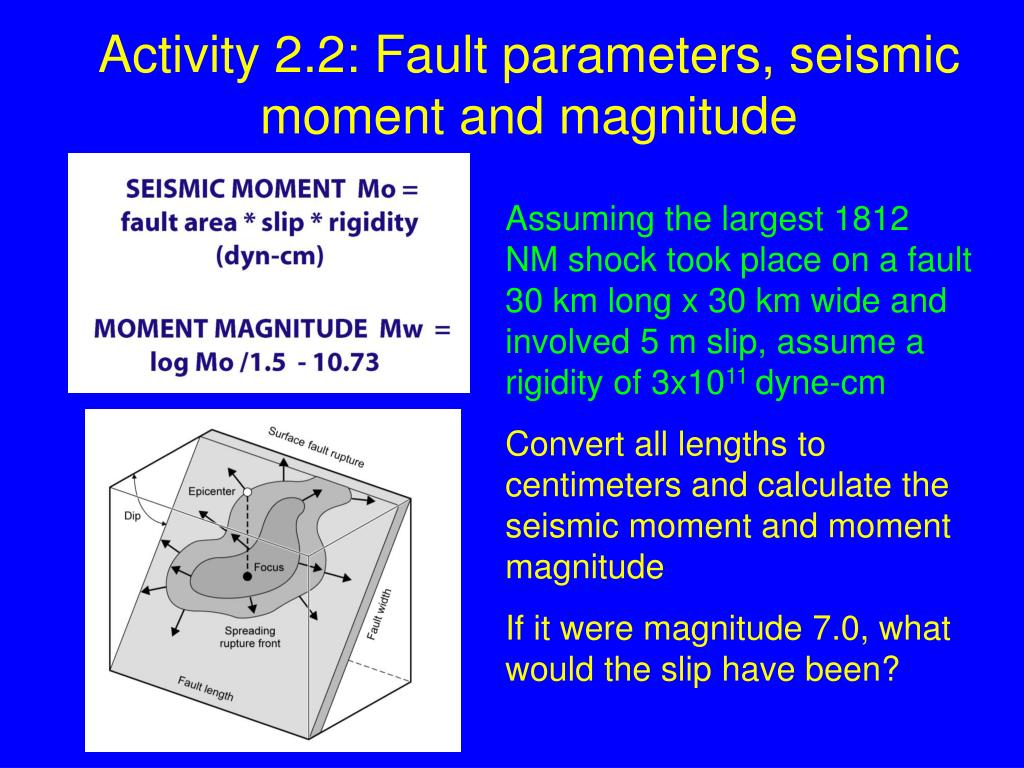 Activity 2.2: Fault parameters, seismic moment and magnitude