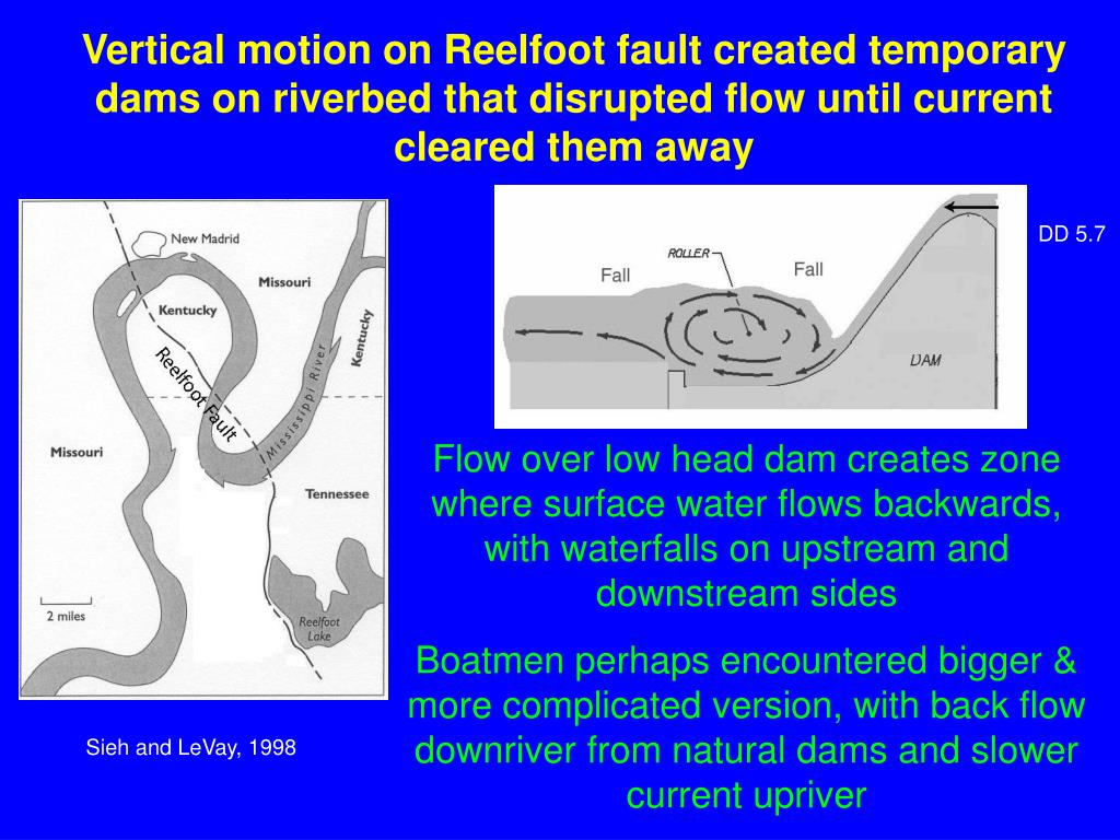 Vertical motion on Reelfoot fault created temporary dams on riverbed that disrupted flow until current cleared them away