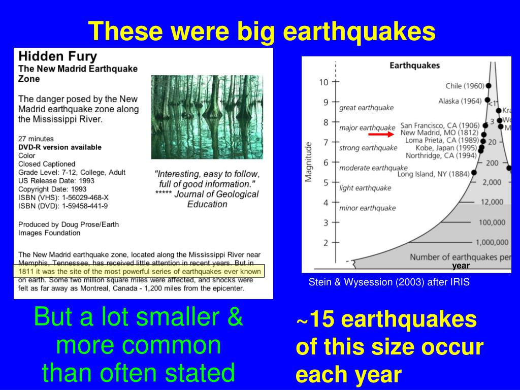 These were big earthquakes
