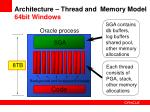architecture thread and memory model 64bit windows