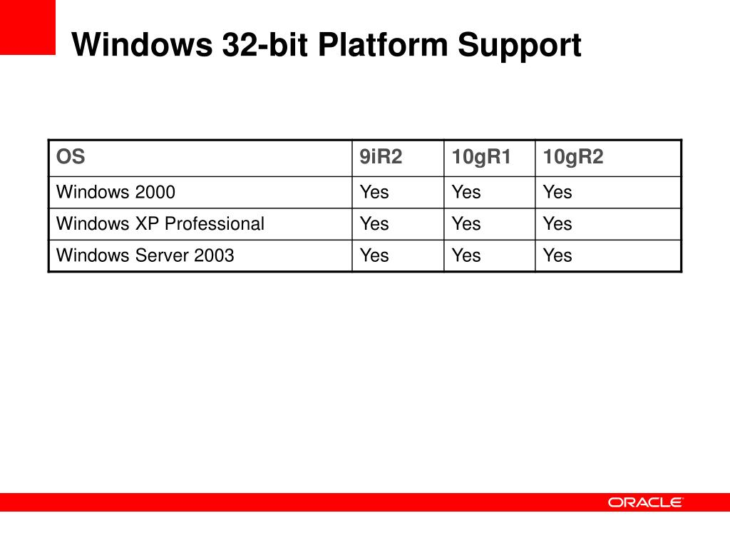 Windows 32-bit Platform Support