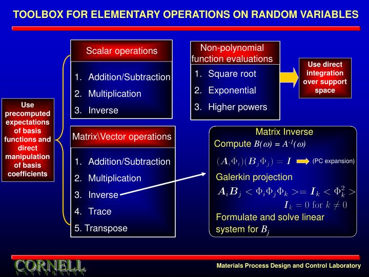 TOOLBOX FOR ELEMENTARY OPERATIONS ON RANDOM VARIABLES