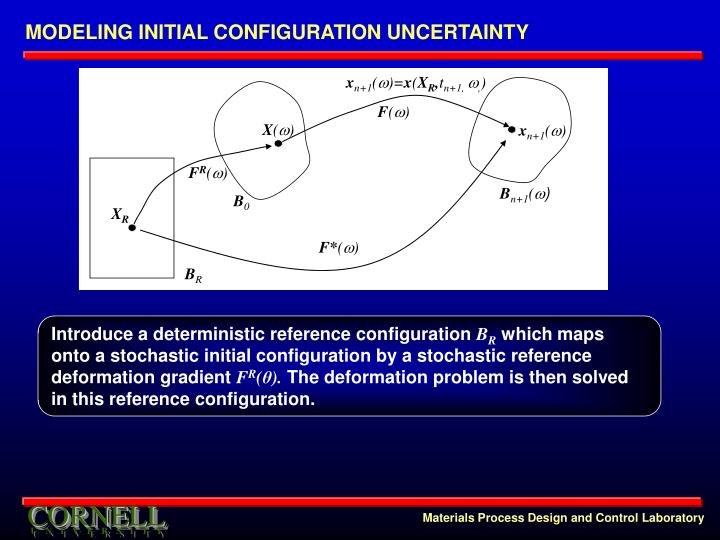 MODELING INITIAL CONFIGURATION UNCERTAINTY