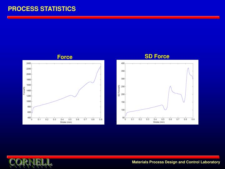 PROCESS STATISTICS