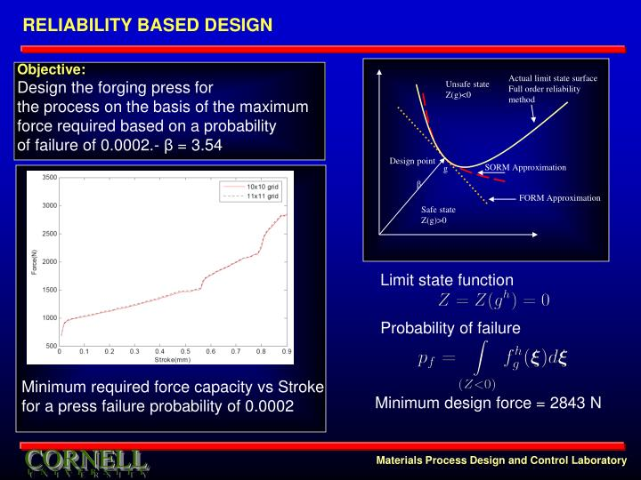 RELIABILITY BASED DESIGN