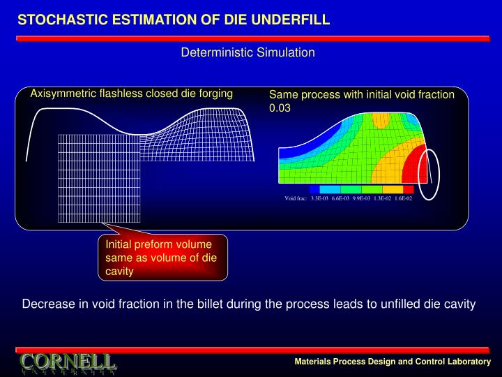 STOCHASTIC ESTIMATION OF DIE UNDERFILL