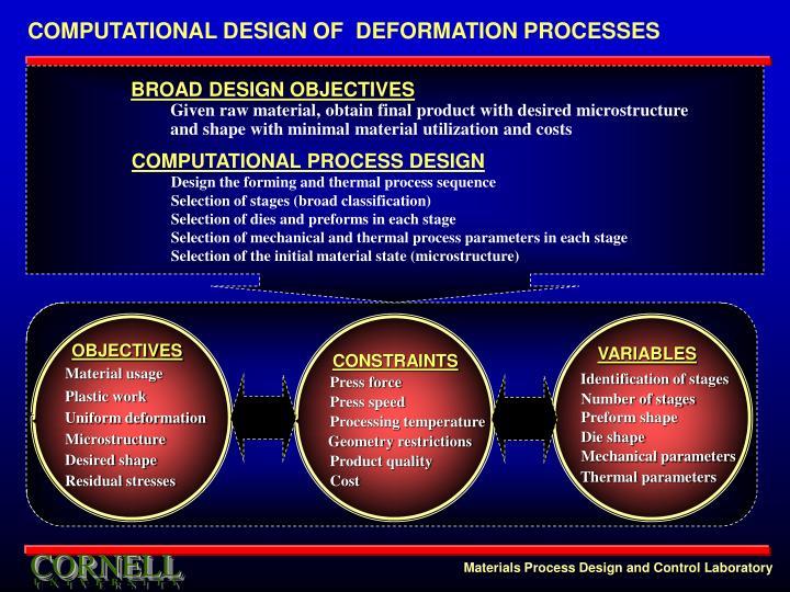 COMPUTATIONAL DESIGN OF  DEFORMATION PROCESSES