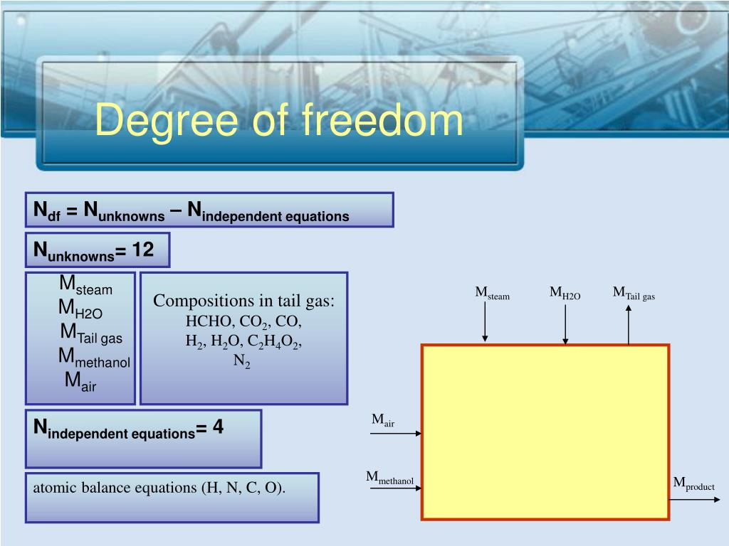 Degree of freedom
