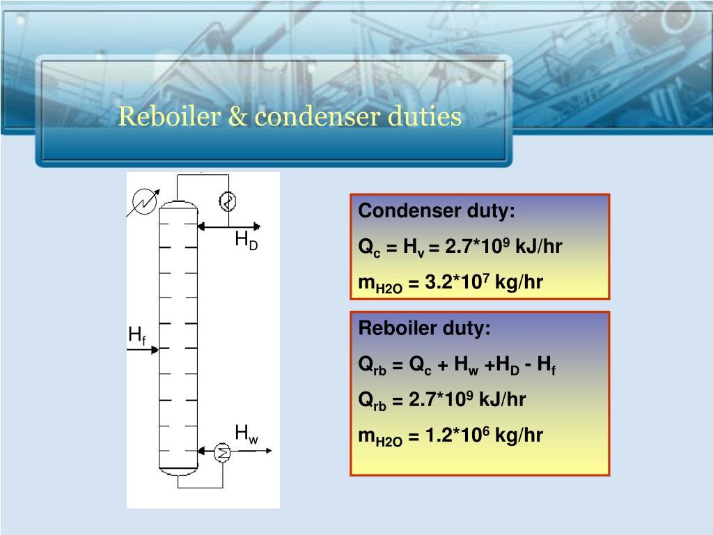 Reboiler & condenser duties