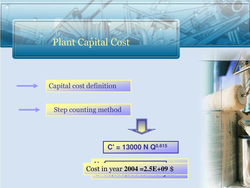 Plant Capital Cost