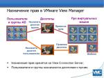 vmware view manager15