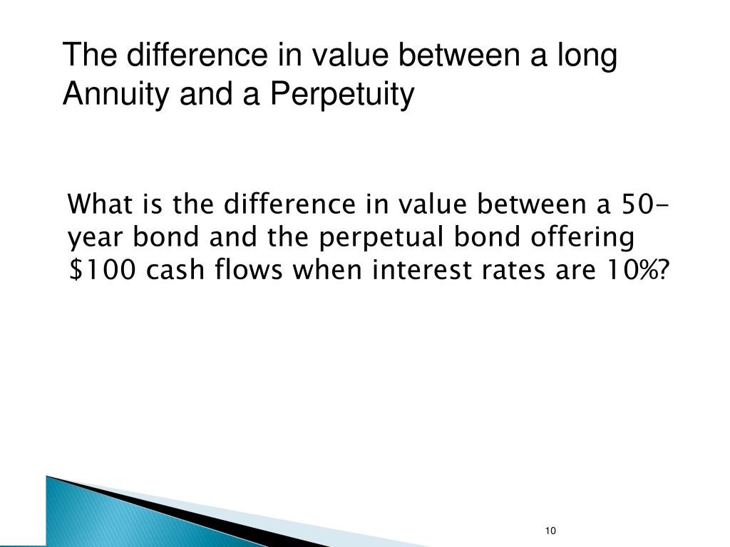 The difference in value between a long Annuity and a Perpetuity