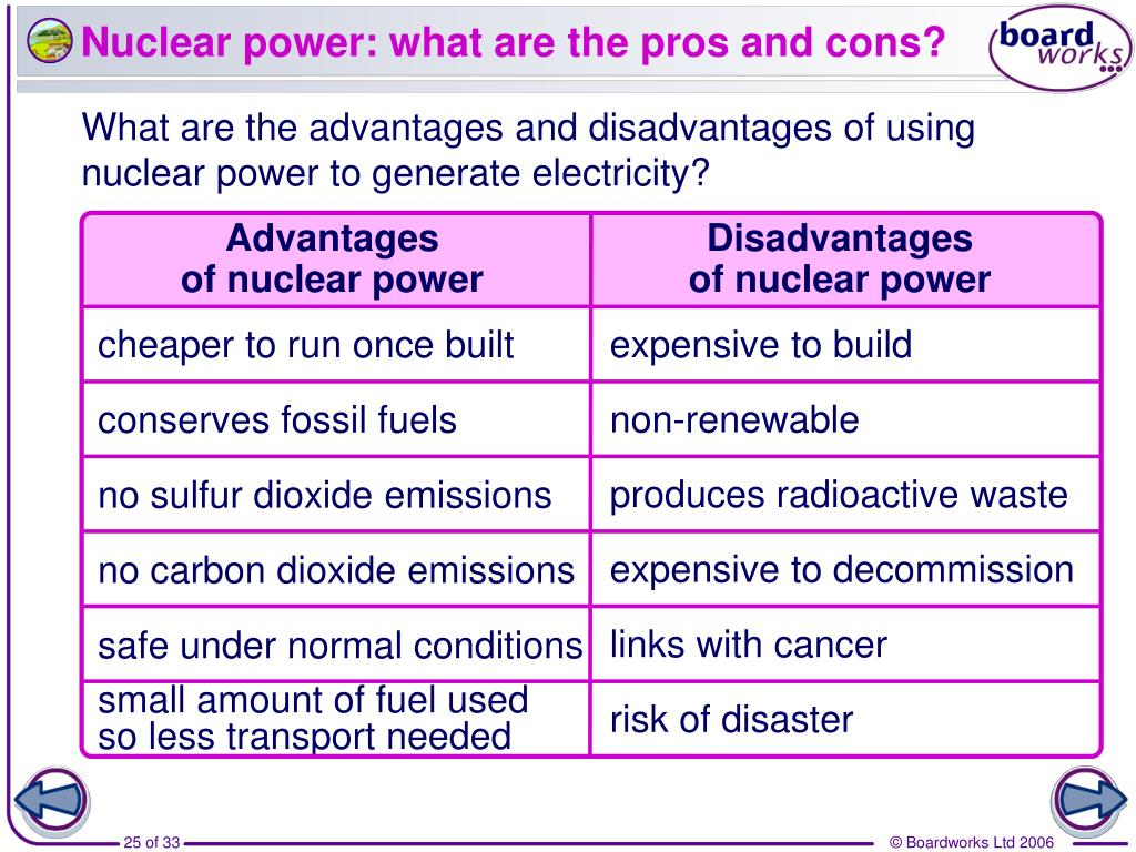 advantages and disadvantages of nuclear power essay advantages of nuclear energy conserve energy future