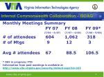 internal commonwealth collaboration isoag26