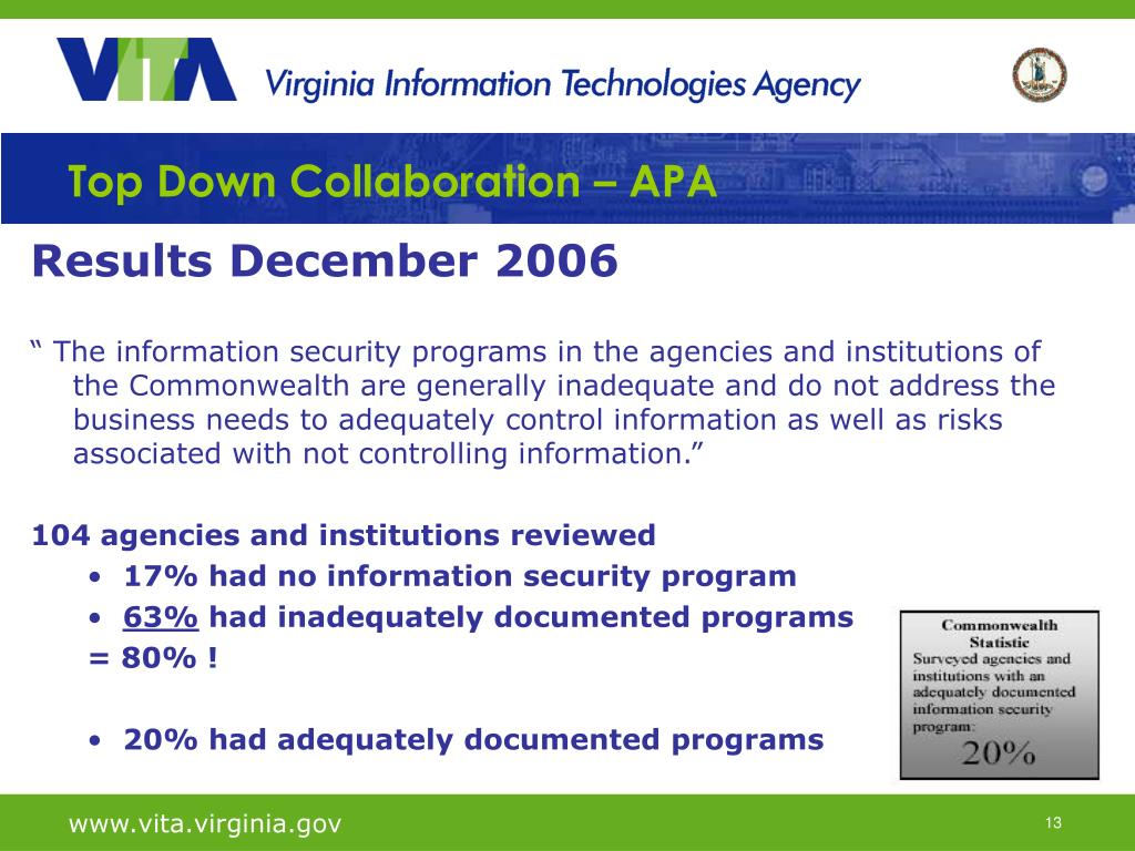 Top Down Collaboration – APA