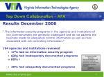 top down collaboration apa13
